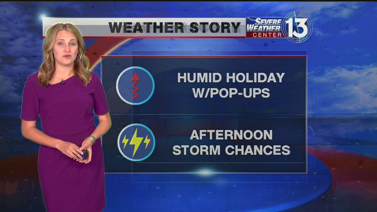 Scattered storms possible across the Mid-South