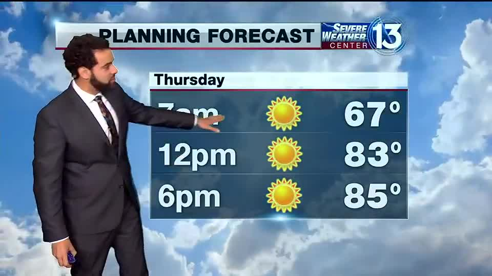 Comfortable temperatures with low humidity across the Mid-South