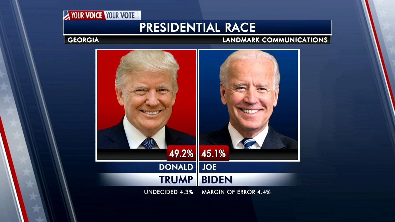 President Trump widens lead over Joe Biden in latest exclusive Channel 2  poll