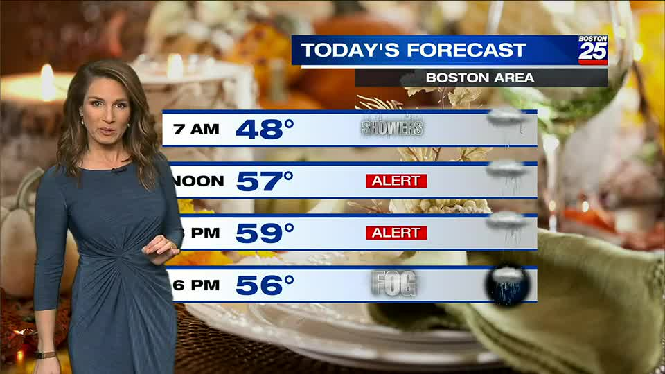 Weather | Boston 25 News - cover
